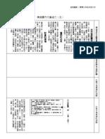 ECCL008 傳道書內文重組之五