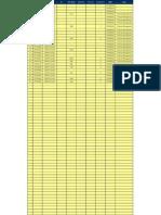 32. WR Parameter Modification 21032011