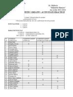Evaluare Initial Abl Practice