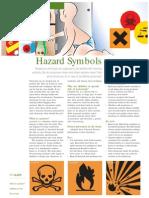 100-102 Hazard Symbols