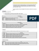 SQL Server- Manual