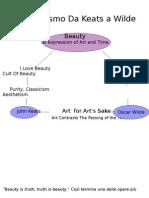 Evoluzione dell'Estetismo da Keats a Wilde
