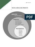 Dimensiones de La Mezcla Del Producto
