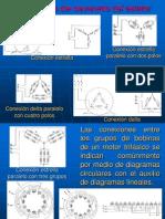 VII.-conexiones Del Devanado Del Estator
