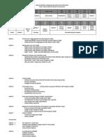 Jadual Bengkel Pengacaraan Majlis Dan Protokol