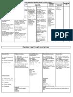 WLA Planner Week 3-4 Term 4