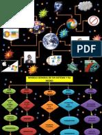 Modelo General de Un Sistema y Su Medio