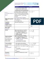 Formulas+Physics+B+Ch+11,+12,+22,+23,+24,+25+Waves