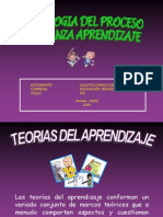 teorias-del-aprendizaje-1205887728584253-4