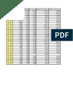 2004年经济数据(西藏不全)