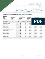 Статистика блогу 100 кроків вересень-жовтень