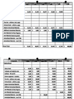 BondFinancialDetail.091511