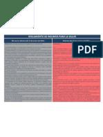 Documento Comparativo to de Insumos Para La Salud, Biomedicamentos