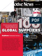 vGRFAUw Top 100 Suppliers