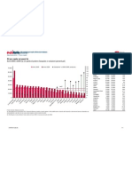 PIL UE_2000_2009