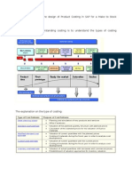 Product Costing Design Document - Business