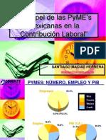 PYMES EN MÉXICO