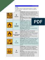 Simbolos de Peligro p.r