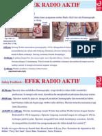 Efek_Radioaktif