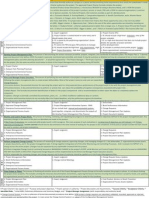 PMP Comprehensive Notes - Chowdary