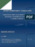 invalidità civile relazione dott.ssa magella
