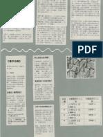 草紙第十一期P.6