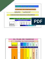 Plan Cuentas 2004
