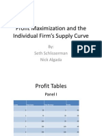 Profit Maximization and the Individual Firm's Supply Curve