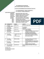 Laporan Kelab Bimbingan Kaunseling SMKPP14(1) 2011