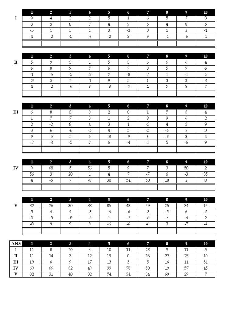 Abacus Worksheet For Level 2 Livinghealthybulletin