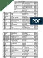 Troca de Livros Escolares - Lista de Livros de Disponíveis Para a Epoca Escolar 2006-2007
