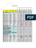 Updated SAP Cards Requirement Jalchd