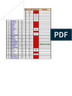 Fibre Utilisation Detail_SUMMARY SHEET_February08