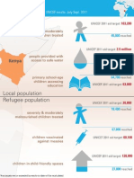 UNICEF Results in Kenya Infographic