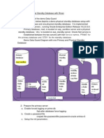 Standby Database Setup Switch Over Failover