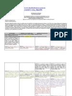 Comparativo Entre Ley 30 y Proyecto 1, _2 y 3 Radicado en El Congreso m Ramirez Udeatq [1]