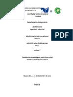 ADMINISTRACIONES DE INVENTARIOS