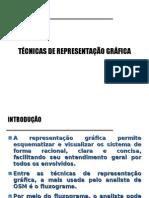 11 - Tecnicas de Representação Grafica