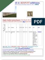 Homes for Sale in ALIANA Richmond TX 10.25.11