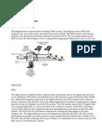 Telcom Terminology & Industry Overviews