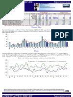 September 2011 Market Report