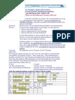 Solution+Test MaBNVCO08 V2 Functions Algebra Geometry Quadratic Equations Simultaneous Equations