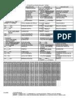 Etiquetas Principales HTML