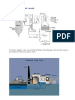 Thermal Power Plant Lay out