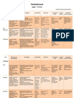 Planificação Anual Inglês 1º Ciclo
