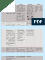 cuadrocomparativo-090505223011-phpapp01