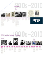 New York's Fashion Industry Timeline, by The Municipal Art Society