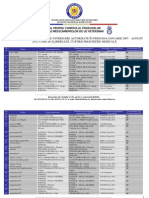 Lista Produselor Medic in Ale Veterinare