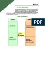 _Fondo_de_maniobra