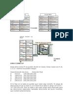 Costos y Sistemas Operativos
